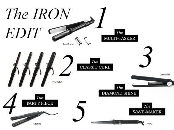 Iron Edit